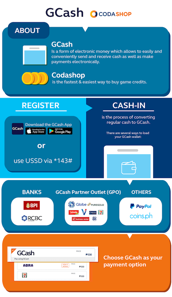 Mobile Legends Member - Codashop